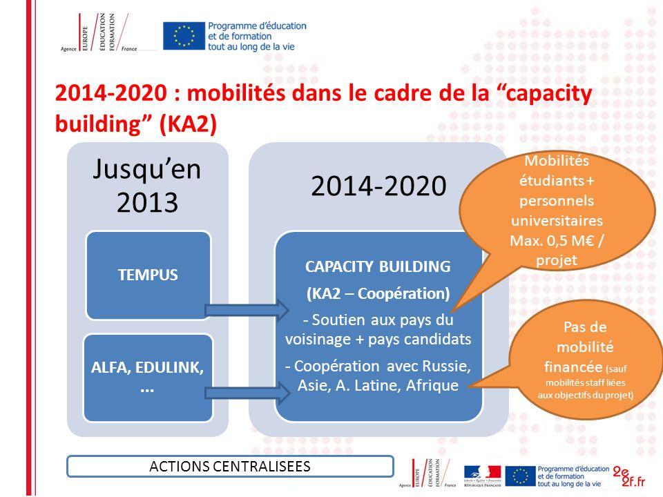 2014-2020 : mobilités dans le cadre de la capacity building (KA2) Jusquen 2013 TEMPUS ALFA, EDULINK,... 2014-2020 CAPACITY BUILDING (KA2 – Coopération