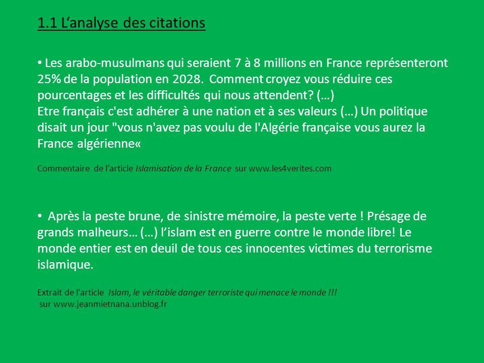 Les arabo-musulmans qui seraient 7 à 8 millions en France représenteront 25% de la population en 2028. Comment croyez vous réduire ces pourcentages et