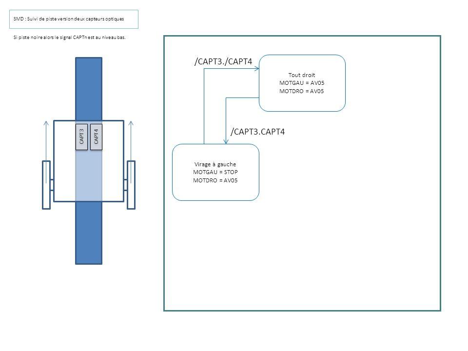 SMD : Suivi de piste version deux capteurs optiques Si piste noire alors le signal CAPTn est au niveau bas. Tout droit MOTGAU = AV05 MOTDRO = AV05 Vir