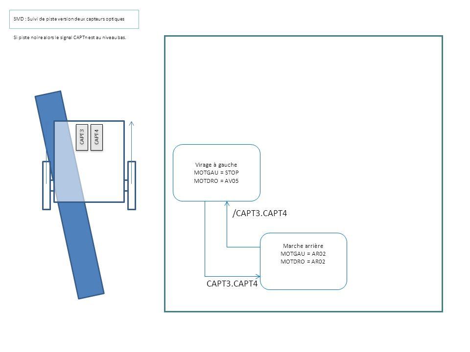 SMD : Suivi de piste version deux capteurs optiques Si piste noire alors le signal CAPTn est au niveau bas. Virage à gauche MOTGAU = STOP MOTDRO = AV0