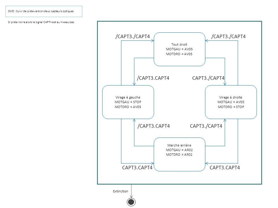 SMD : Suivi de piste version deux capteurs optiques Si piste noire alors le signal CAPTn est au niveau bas. Extinction Tout droit MOTGAU = AV05 MOTDRO