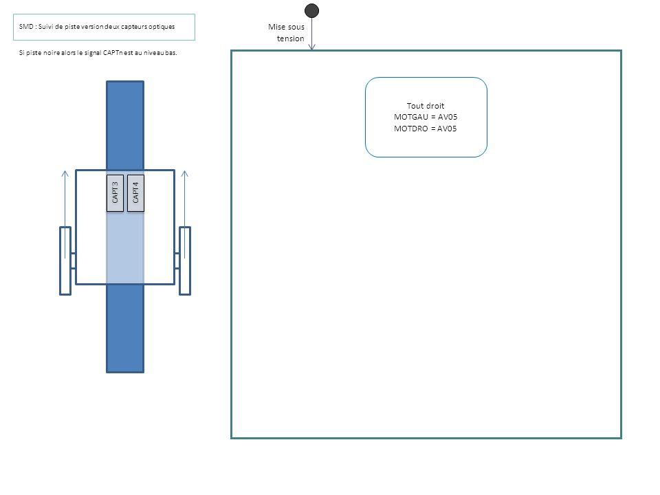 SMD : Suivi de piste version deux capteurs optiques Si piste noire alors le signal CAPTn est au niveau bas. Mise sous tension Tout droit MOTGAU = AV05