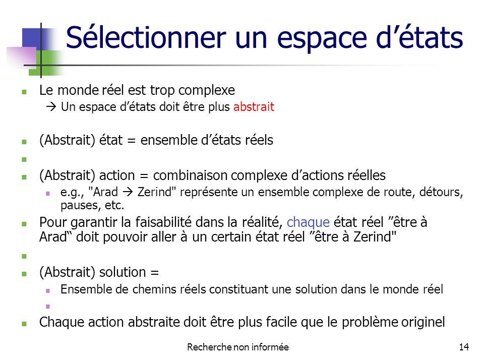 Recherche non informée14 Sélectionner un espace détats Le monde réel est trop complexe Un espace détats doit être plus abstrait (Abstrait) état = ensemble détats réels (Abstrait) action = combinaison complexe dactions réelles e.g., Arad Zerind représente un ensemble complexe de route, détours, pauses, etc.