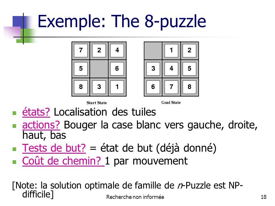 Recherche non informée18 Exemple: The 8-puzzle états.