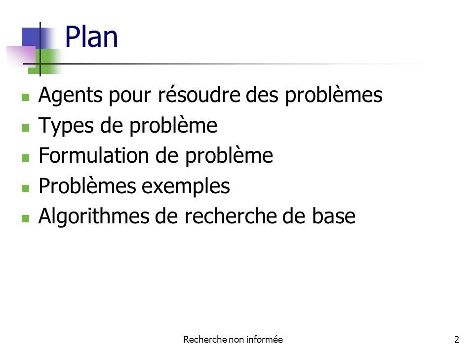 Recherche non informée2 Plan Agents pour résoudre des problèmes Types de problème Formulation de problème Problèmes exemples Algorithmes de recherche de base