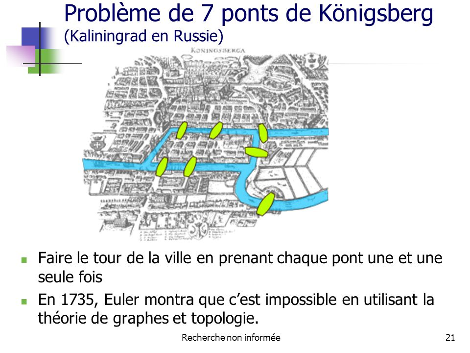 Problème de 7 ponts de Königsberg (Kaliningrad en Russie) Faire le tour de la ville en prenant chaque pont une et une seule fois En 1735, Euler montra que cest impossible en utilisant la théorie de graphes et topologie.