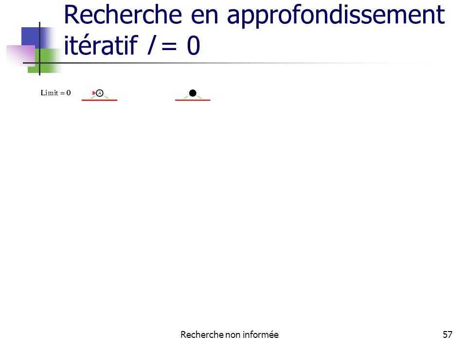 Recherche non informée57 Recherche en approfondissement itératif l = 0