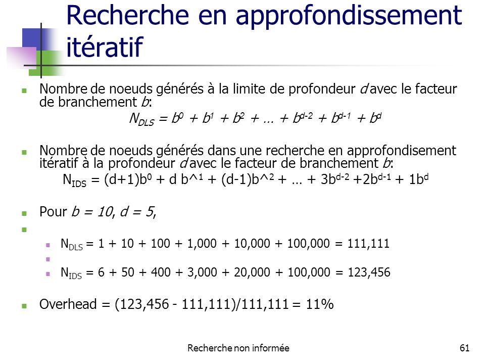 Recherche non informée61 Nombre de noeuds générés à la limite de profondeur d avec le facteur de branchement b: N DLS = b 0 + b 1 + b 2 + … + b d-2 + b d-1 + b d Nombre de noeuds générés dans une recherche en approfondisement itératif à la profondeur d avec le facteur de branchement b: N IDS = (d+1)b 0 + d b^ 1 + (d-1)b^ 2 + … + 3b d-2 +2b d-1 + 1b d Pour b = 10, d = 5, N DLS = 1 + 10 + 100 + 1,000 + 10,000 + 100,000 = 111,111 N IDS = 6 + 50 + 400 + 3,000 + 20,000 + 100,000 = 123,456 Overhead = (123,456 - 111,111)/111,111 = 11% Recherche en approfondissement itératif