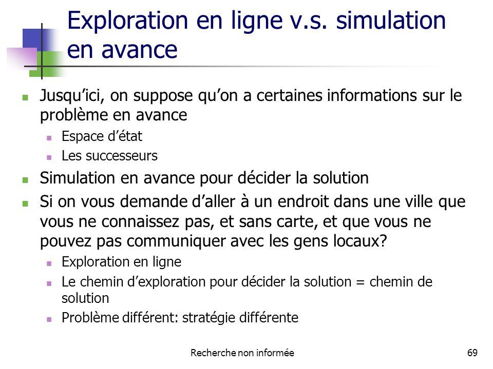 Exploration en ligne v.s.
