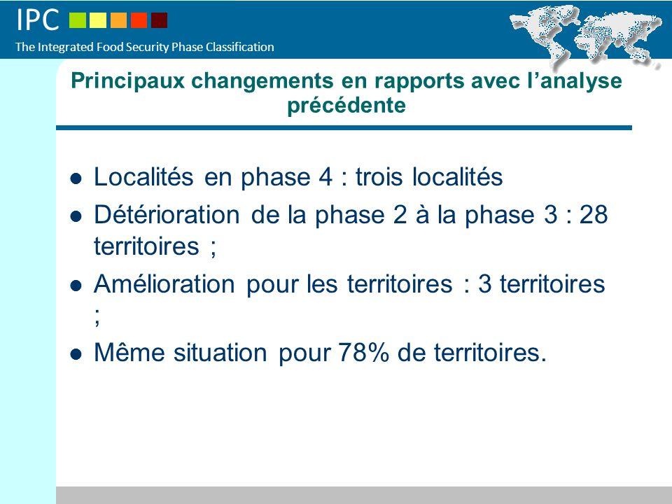 IPC The Integrated Food Security Phase Classification Principaux changements en rapports avec lanalyse précédente Localités en phase 4 : trois localit