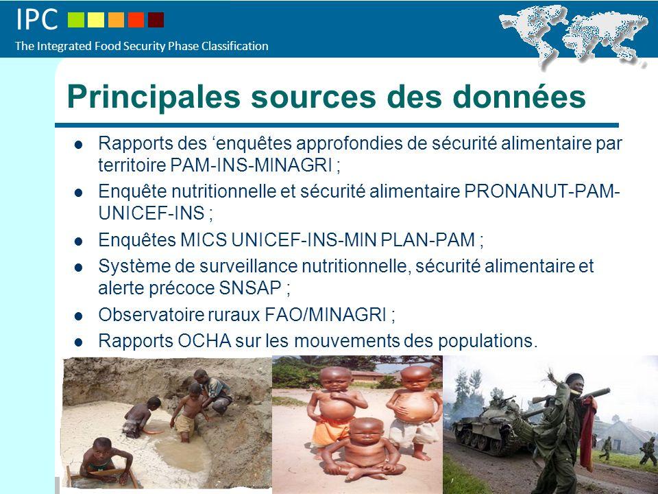 IPC The Integrated Food Security Phase Classification Principales sources des données Rapports des enquêtes approfondies de sécurité alimentaire par t