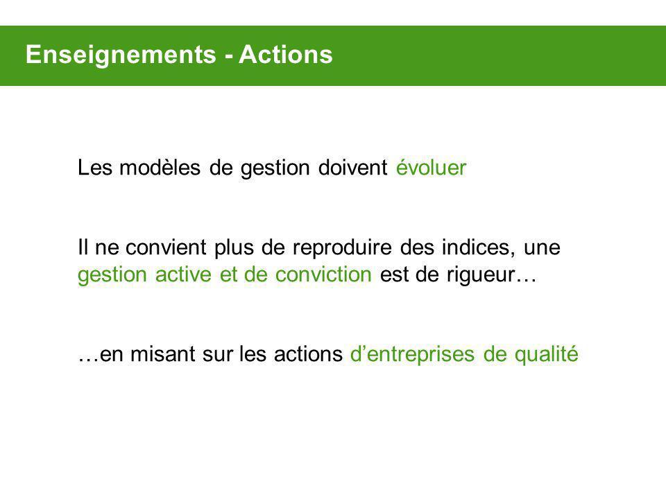 Enseignements - Actions Les modèles de gestion doivent évoluer Il ne convient plus de reproduire des indices, une gestion active et de conviction est de rigueur… …en misant sur les actions dentreprises de qualité