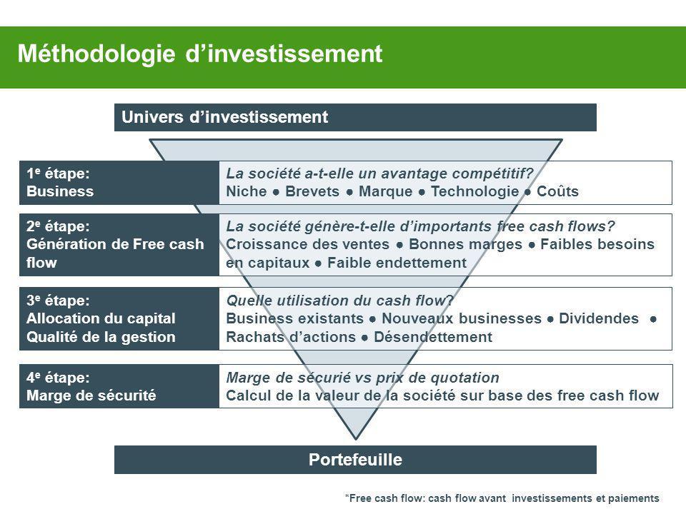2 e étape: Génération de Free cash flow La société génère-t-elle dimportants free cash flows.