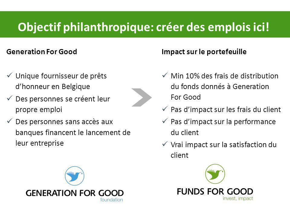 Generation For Good Unique fournisseur de prêts dhonneur en Belgique Des personnes se créent leur propre emploi Des personnes sans accès aux banques financent le lancement de leur entreprise Objectif philanthropique: créer des emplois ici.