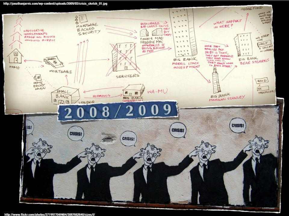 Carmignac Patr vs Architect depuis 1er janv 2008