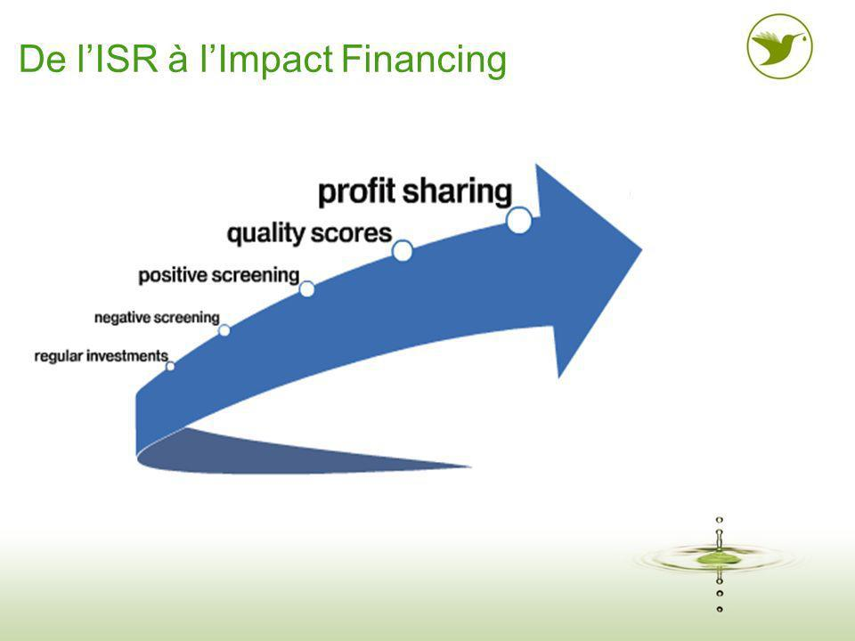 De lISR à lImpact Financing