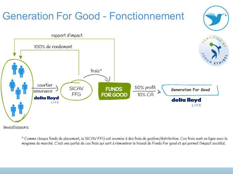 Generation For Good - Fonctionnement