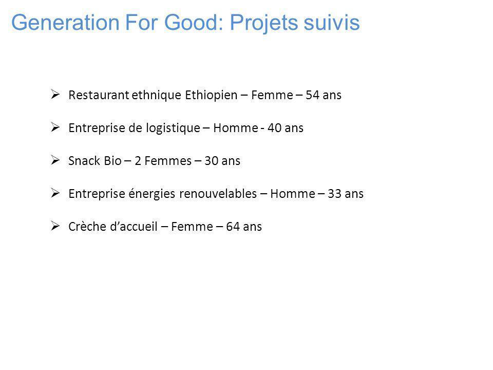 Generation For Good: Projets suivis Restaurant ethnique Ethiopien – Femme – 54 ans Entreprise de logistique – Homme - 40 ans Snack Bio – 2 Femmes – 30 ans Entreprise énergies renouvelables – Homme – 33 ans Crèche daccueil – Femme – 64 ans