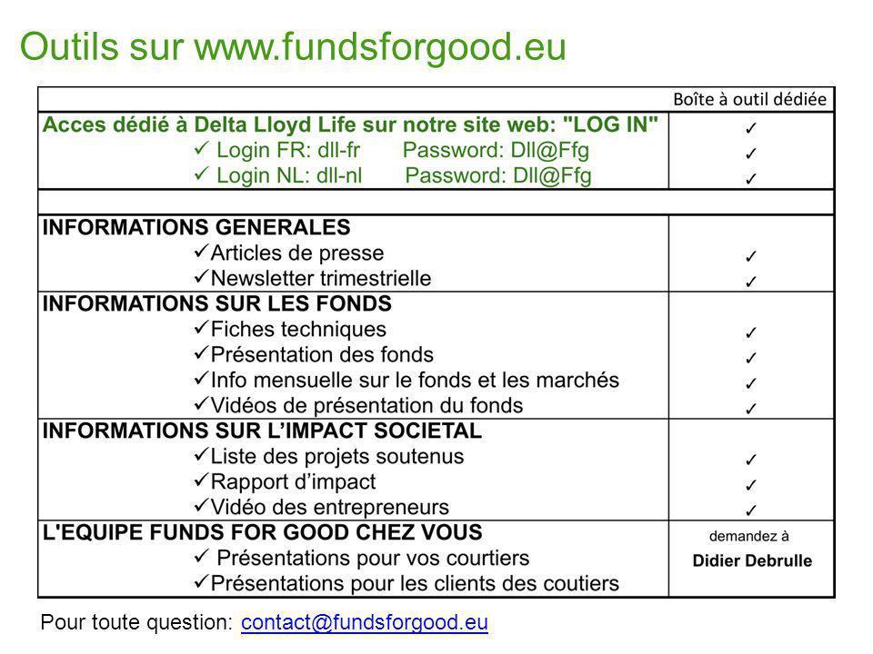 Outils sur www.fundsforgood.eu Pour toute question: contact@fundsforgood.eucontact@fundsforgood.eu