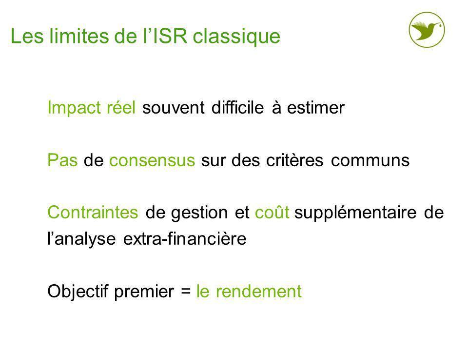 Les limites de lISR classique Impact réel souvent difficile à estimer Pas de consensus sur des critères communs Contraintes de gestion et coût supplémentaire de lanalyse extra-financière Objectif premier = le rendement