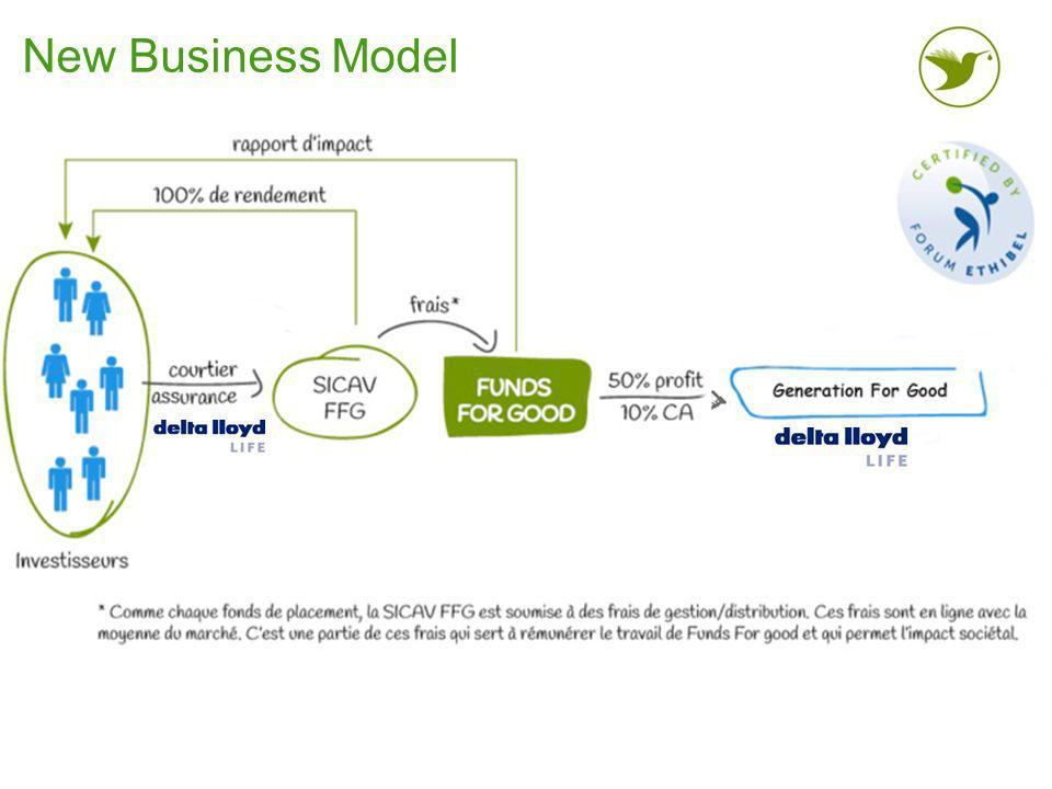 Performance 1 ans3 ans5 ans PerformanceVolatilityPerformanceVolatilityPerformanceVolatility BL Emering Markets5,20%9,60%24,10%10,10%55,00%15,20% Benchmark*-3,60%11,70%4,30%13,70%33,30%19,40% MSCI Emerging Markets-3,90%14,70%-0,40%17,80%22,60%24,40% YTD20122011201020092008 BL Emering Markets3,22%21,20%-4,00%24%50,70%-34,80% Benchmark-3,73%16,90%-10,20%23,70%59,70%-41,40% MSCI Emerging Markets-3,98%16,40%-15,70%27,10%72,90%-50,90%