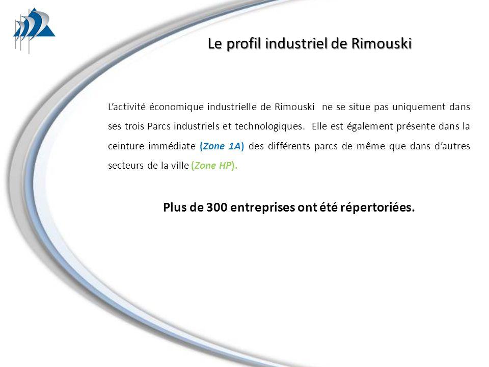 Lactivité économique industrielle de Rimouski ne se situe pas uniquement dans ses trois Parcs industriels et technologiques.