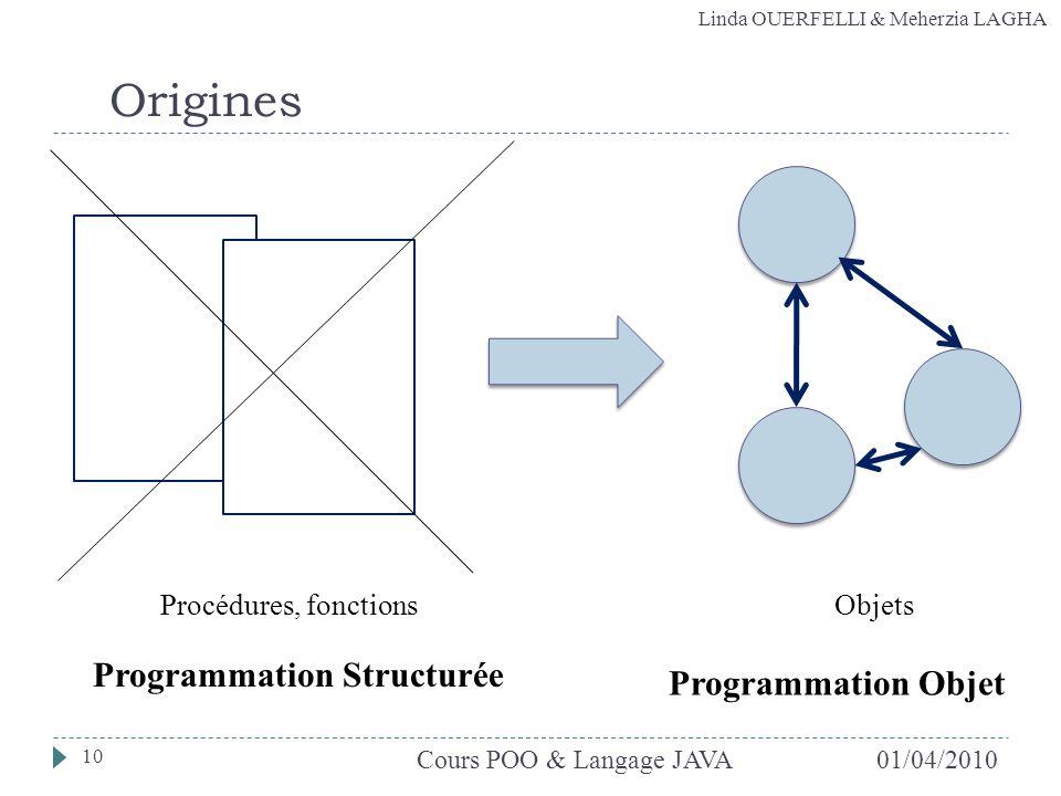Linda OUERFELLI & Meherzia LAGHA Origines 01/04/2010Cours POO & Langage JAVA 10 Procédures, fonctions Objets Programmation Structurée Programmation Ob