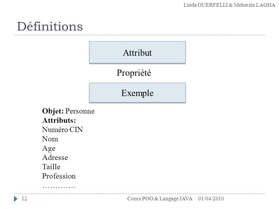 Linda OUERFELLI & Meherzia LAGHA Définitions Attribut Propriété Exemple Objet: Personne Attributs: Numéro CIN Nom Age Adresse Taille Profession ………….
