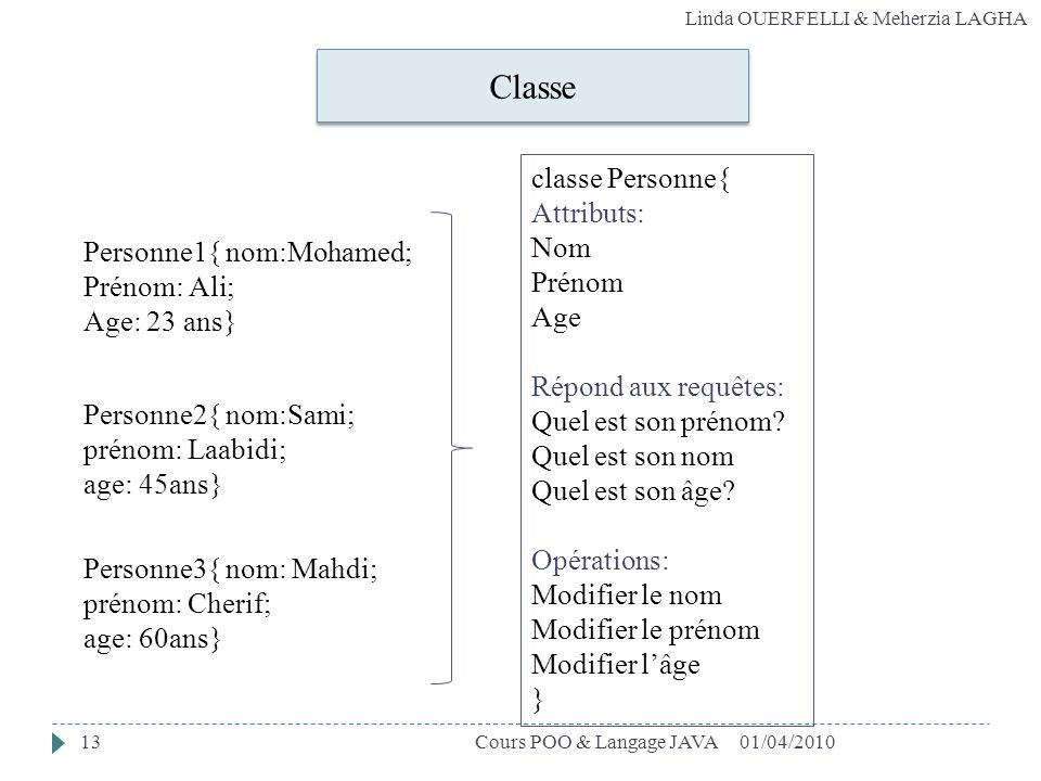 Linda OUERFELLI & Meherzia LAGHA Classe 01/04/201013Cours POO & Langage JAVA Personne1{ nom:Mohamed; Prénom: Ali; Age: 23 ans} Personne2{ nom:Sami; pr