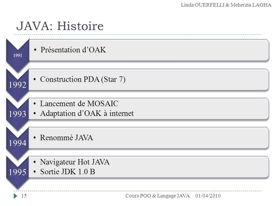 Linda OUERFELLI & Meherzia LAGHA JAVA: Histoire 01/04/201015Cours POO & Langage JAVA 1991 Présentation dOAK 1992 Construction PDA (Star 7) 1993 Lancem