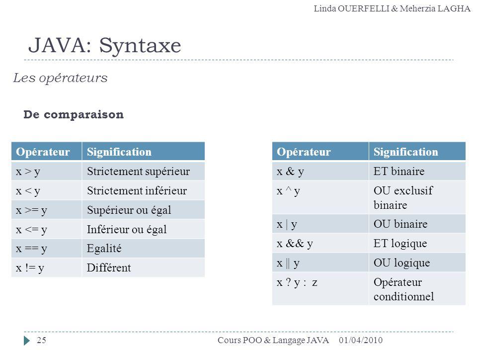 Linda OUERFELLI & Meherzia LAGHA 01/04/2010Cours POO & Langage JAVA25 JAVA: Syntaxe Les opérateurs De comparaison OpérateurSignification x > yStrictem