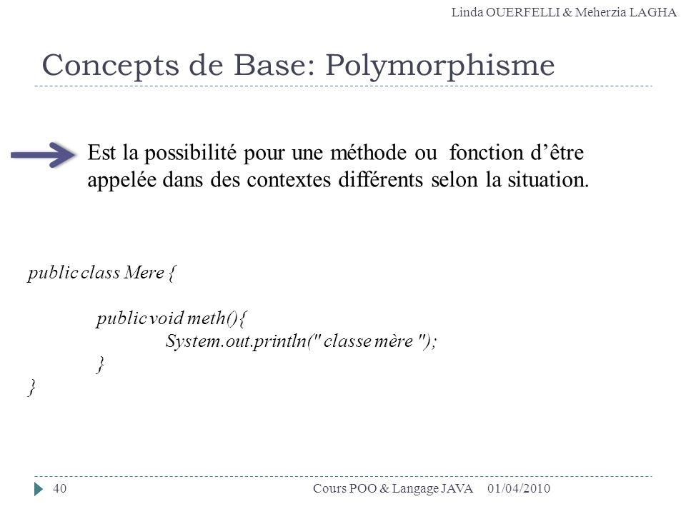 Linda OUERFELLI & Meherzia LAGHA 01/04/2010Cours POO & Langage JAVA40 Concepts de Base: Polymorphisme Est la possibilité pour une méthode ou fonction