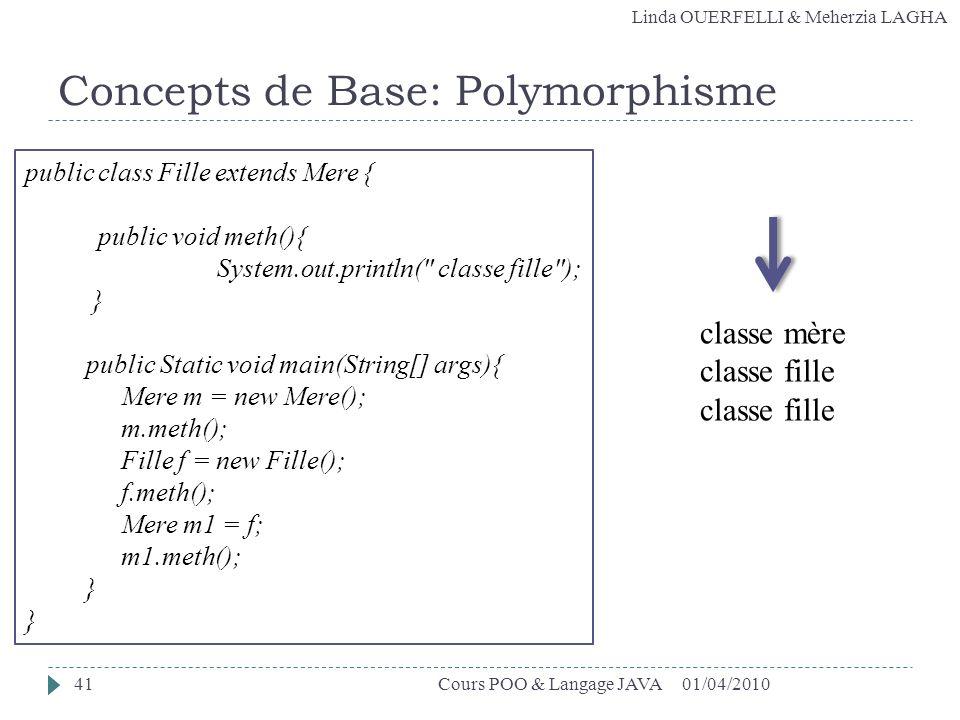 Linda OUERFELLI & Meherzia LAGHA 01/04/2010Cours POO & Langage JAVA41 Concepts de Base: Polymorphisme public class Fille extends Mere { public void me