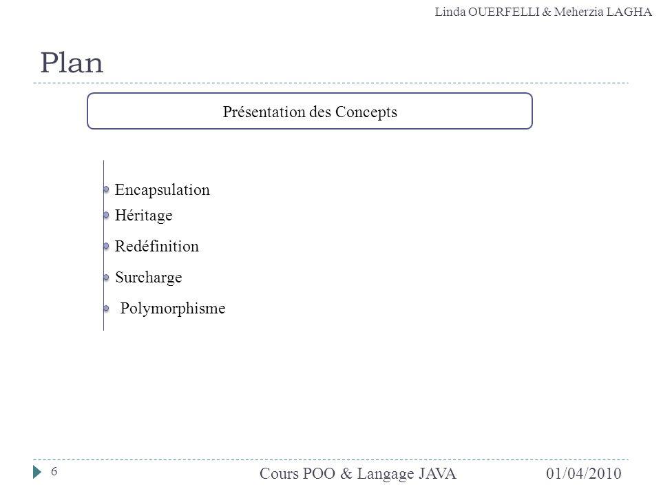 Linda OUERFELLI & Meherzia LAGHA 01/04/2010Cours POO & Langage JAVA 6 Plan Présentation des Concepts Encapsulation Héritage Redéfinition Surcharge Pol