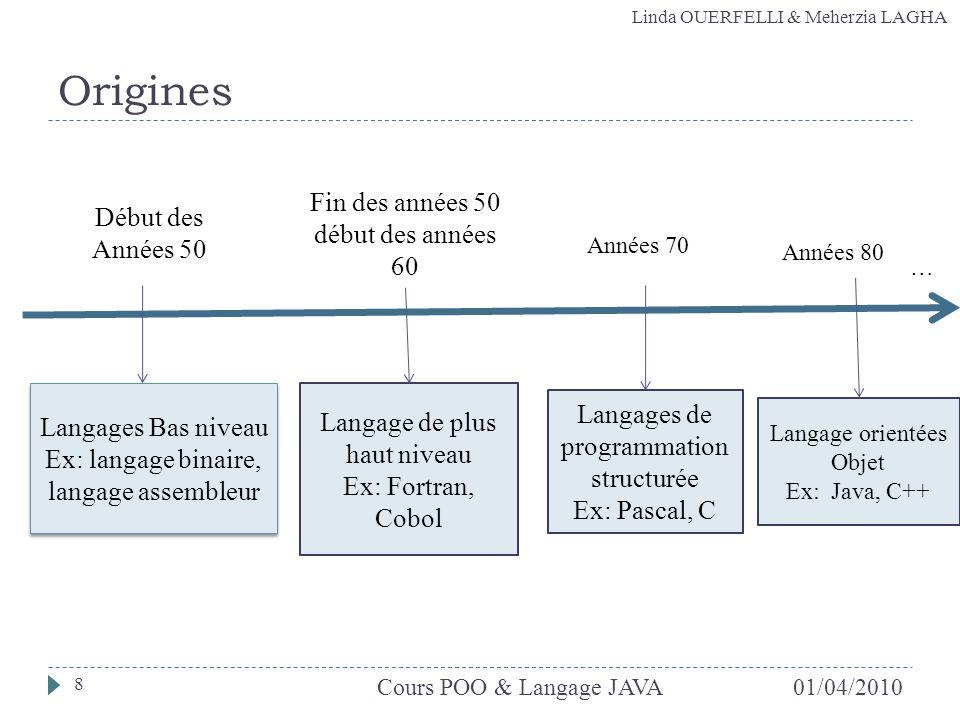 Linda OUERFELLI & Meherzia LAGHA Origines Langages Bas niveau Ex: langage binaire, langage assembleur Langages Bas niveau Ex: langage binaire, langage