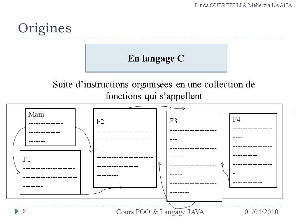 Linda OUERFELLI & Meherzia LAGHA Origines En langage C Suite dinstructions organisées en une collection de fonctions qui sappellent 01/04/2010 9 Cours