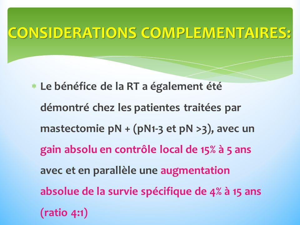 Le bénéfice de la RT a également été démontré chez les patientes traitées par mastectomie pN + (pN1-3 et pN >3), avec un gain absolu en contrôle local de 15% à 5 ans avec et en parallèle une augmentation absolue de la survie spécifique de 4% à 15 ans (ratio 4:1) CONSIDERATIONS COMPLEMENTAIRES:
