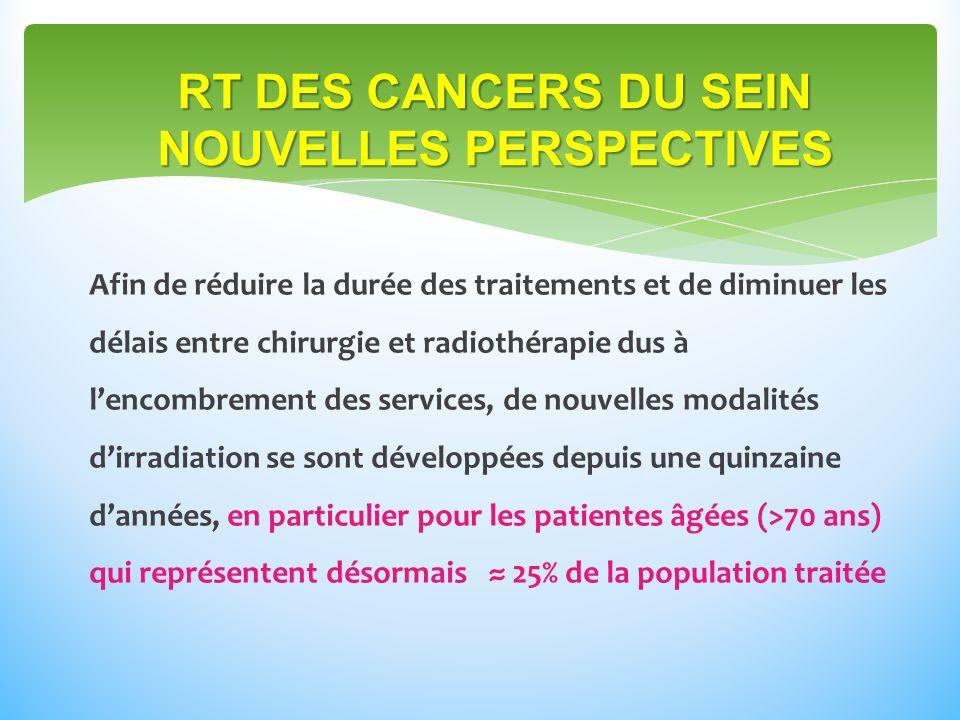 Afin de réduire la durée des traitements et de diminuer les délais entre chirurgie et radiothérapie dus à lencombrement des services, de nouvelles mod