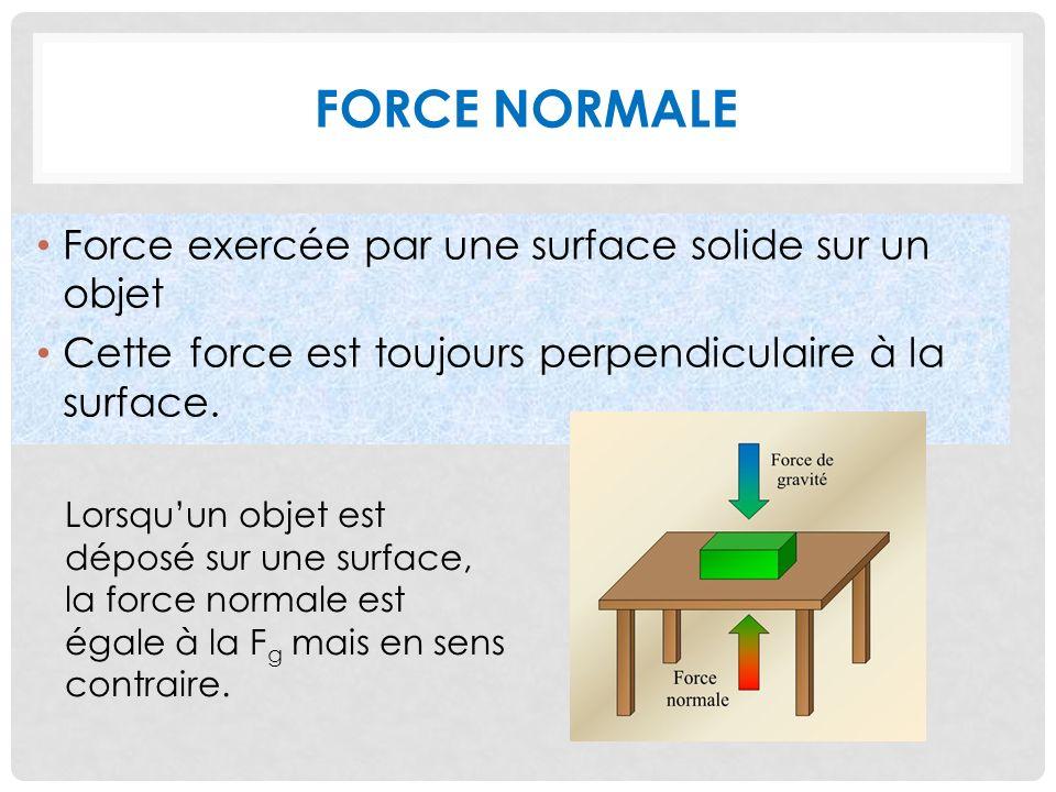 FORCE NORMALE Force exercée par une surface solide sur un objet Cette force est toujours perpendiculaire à la surface.