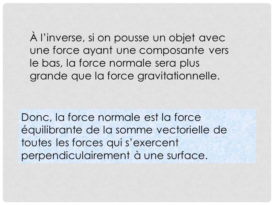 À linverse, si on pousse un objet avec une force ayant une composante vers le bas, la force normale sera plus grande que la force gravitationnelle.