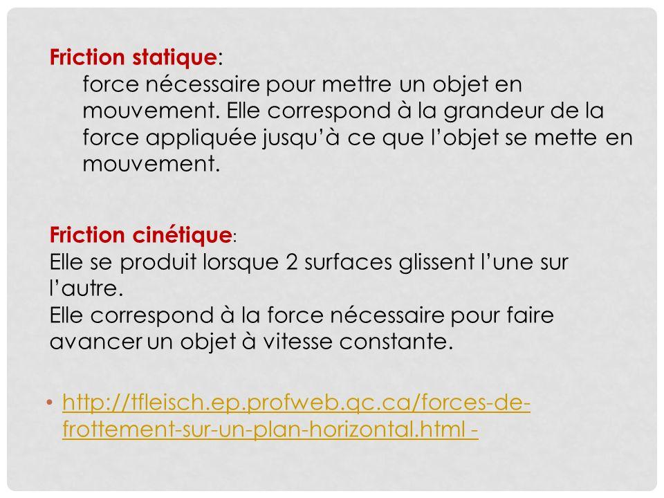 http://tfleisch.ep.profweb.qc.ca/forces-de- frottement-sur-un-plan-horizontal.html - http://tfleisch.ep.profweb.qc.ca/forces-de- frottement-sur-un-plan-horizontal.html - Friction statique : force nécessaire pour mettre un objet en mouvement.