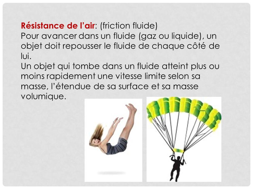 Résistance de lair : (friction fluide) Pour avancer dans un fluide (gaz ou liquide), un objet doit repousser le fluide de chaque côté de lui.