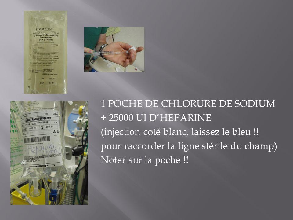 1 POCHE DE CHLORURE DE SODIUM + 25000 UI DHEPARINE (injection coté blanc, laissez le bleu !! pour raccorder la ligne stérile du champ) Noter sur la po
