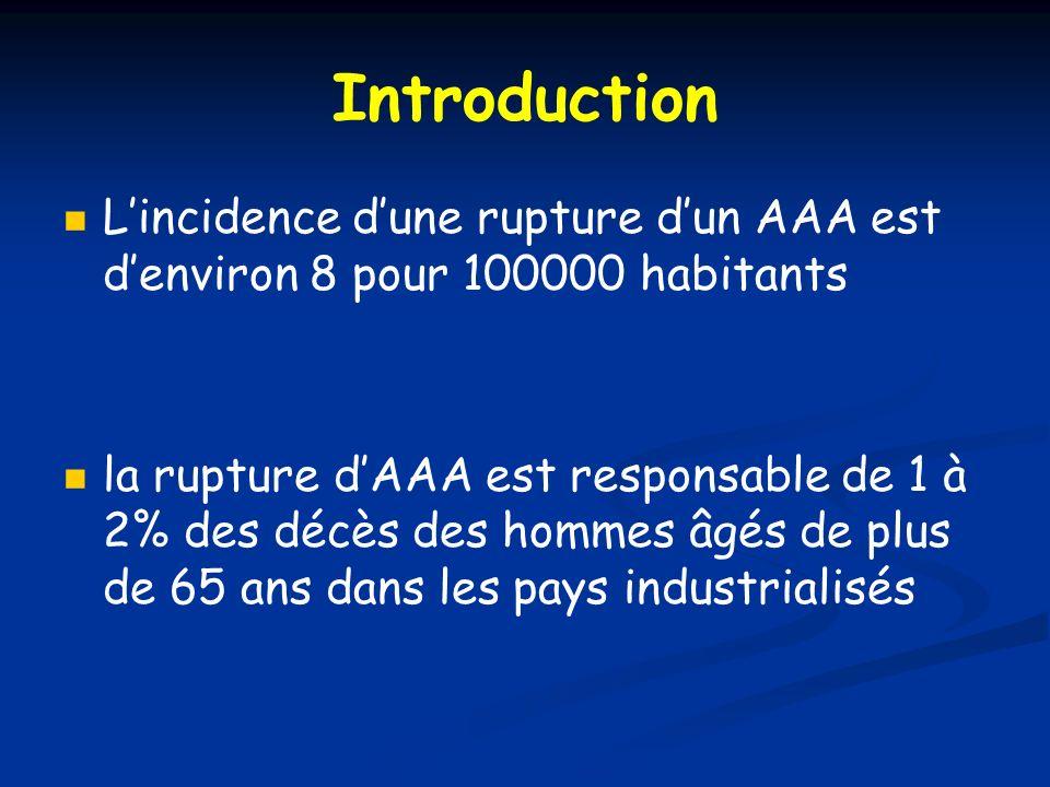 Fuite et endoprothèse sur AAA rompue Type I