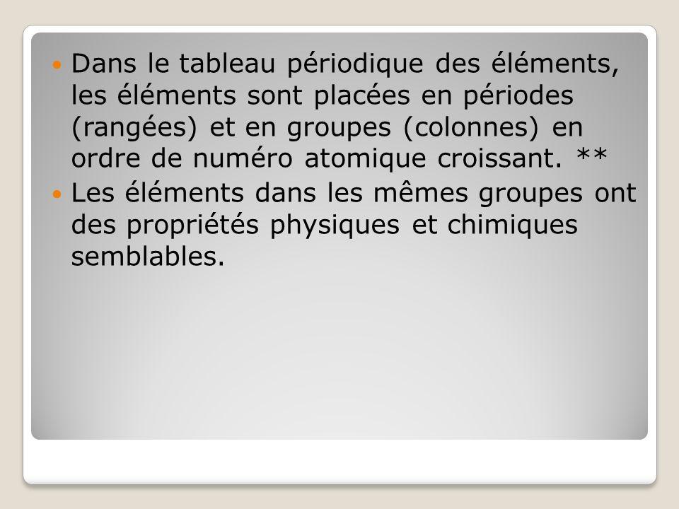 Dans le tableau périodique des éléments, les éléments sont placées en périodes (rangées) et en groupes (colonnes) en ordre de numéro atomique croissant.