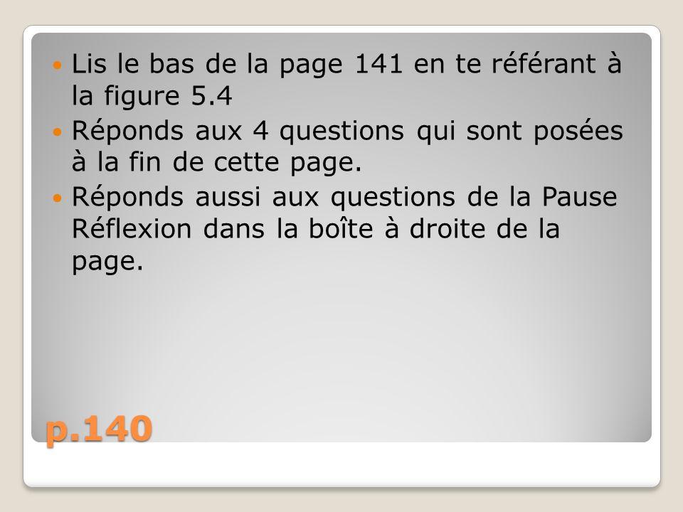p.140 Lis le bas de la page 141 en te référant à la figure 5.4 Réponds aux 4 questions qui sont posées à la fin de cette page. Réponds aussi aux quest