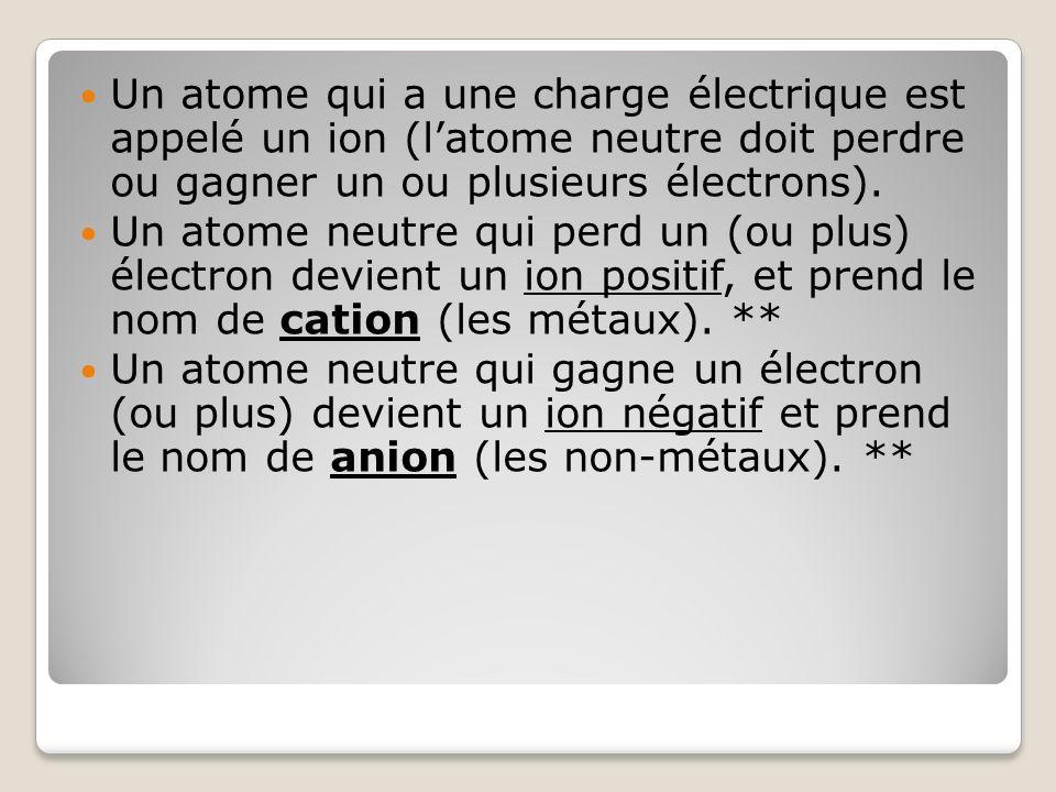 Un atome qui a une charge électrique est appelé un ion (latome neutre doit perdre ou gagner un ou plusieurs électrons).