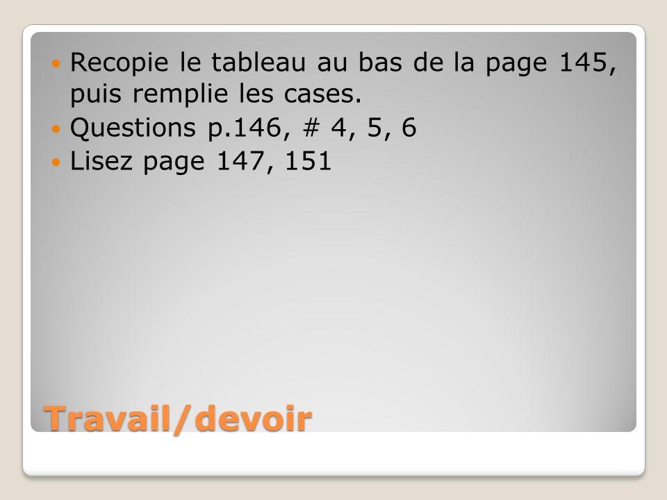 Travail/devoir Recopie le tableau au bas de la page 145, puis remplie les cases. Questions p.146, # 4, 5, 6 Lisez page 147, 151