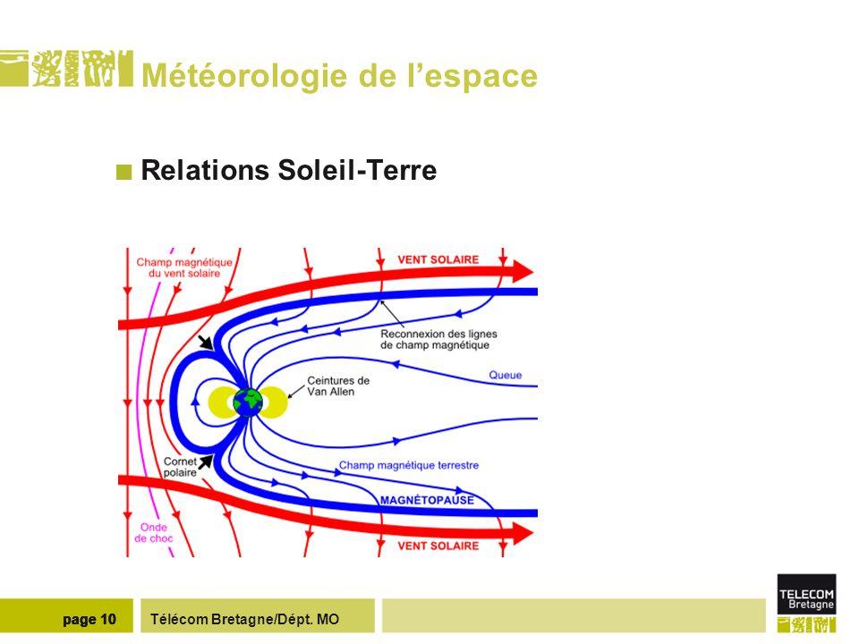 Télécom Bretagne/Dépt. MOpage 10 Météorologie de lespace Relations Soleil-Terre