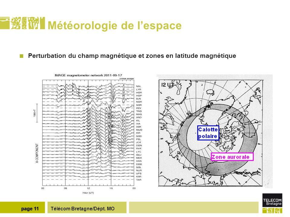 Télécom Bretagne/Dépt. MOpage 11 Météorologie de lespace Perturbation du champ magnétique et zones en latitude magnétique